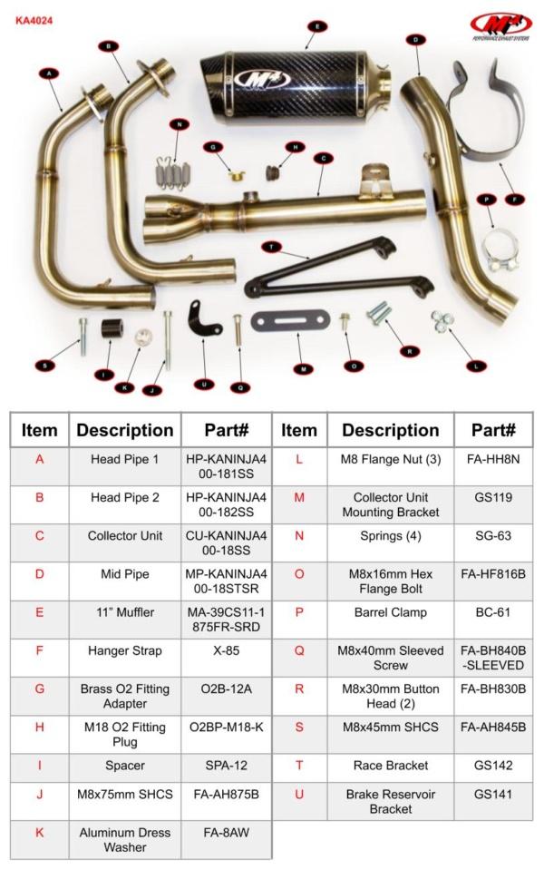 KA4024 Component Key
