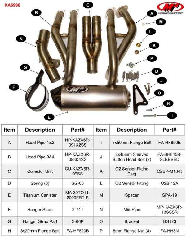 KA6996 Component Key