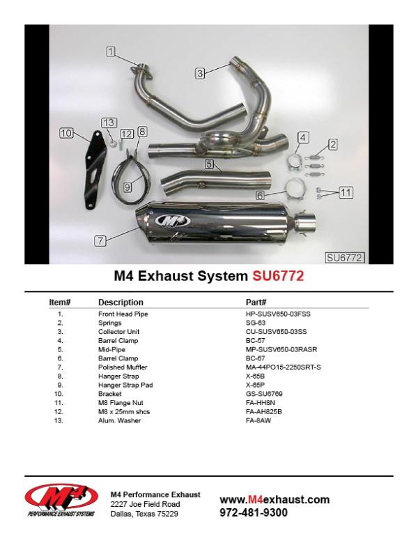 SU6772 Component Key