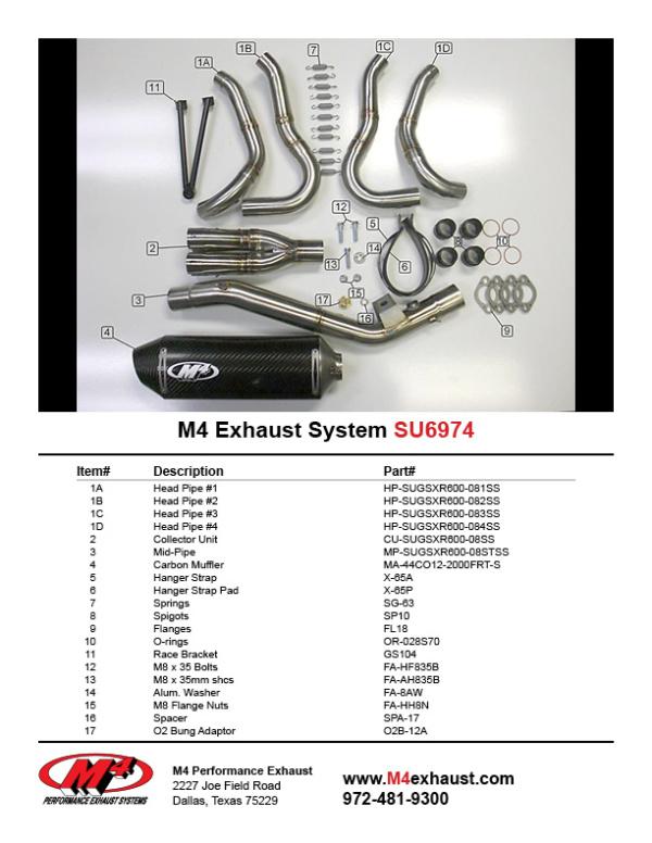 SU6974 Component Key