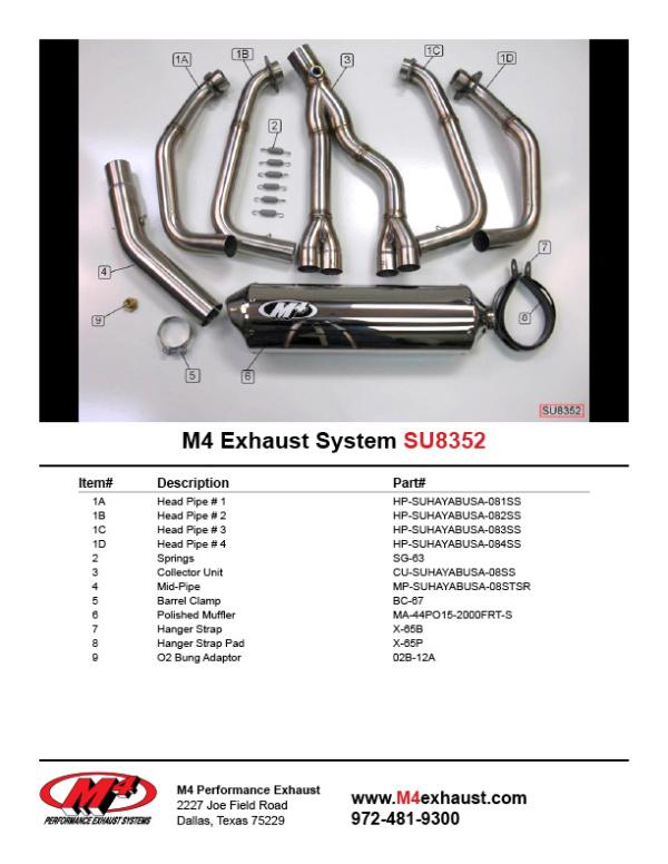 SU8352 Component Key