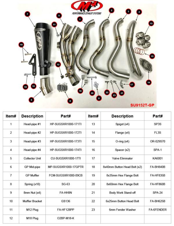 SU9152T-GP Component Key