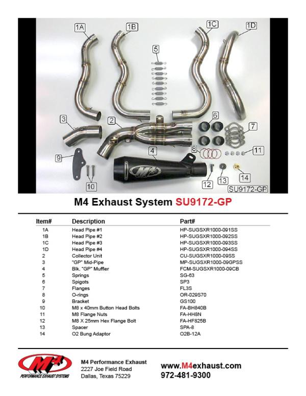 SU9172-GP Component Key