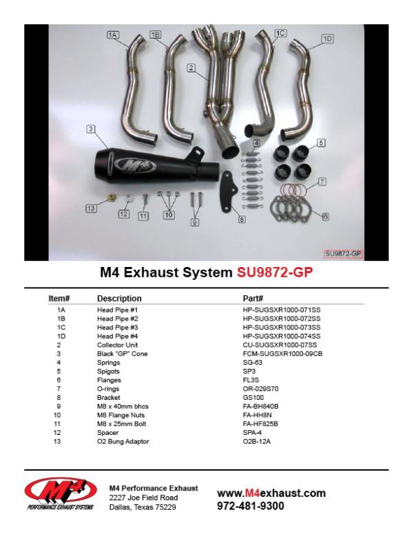 SU9872-GP Component Key